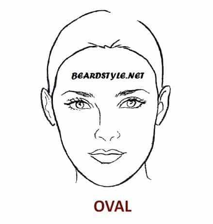 OVAL-FACE-SHAPE2 Pick The Ideal Beard Style for Your Oval Face