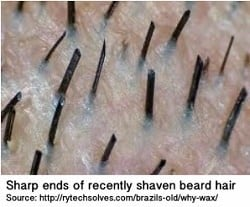 why-beard-iches-because-of-sharp-beard-edges Itchy Beard: Causes of Itching and How to Get Rid of It