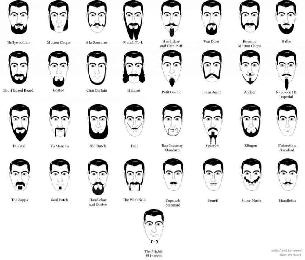 goatee-styles-photo Goatee Beard: 4 Steps to Grow a Perfect Goatee