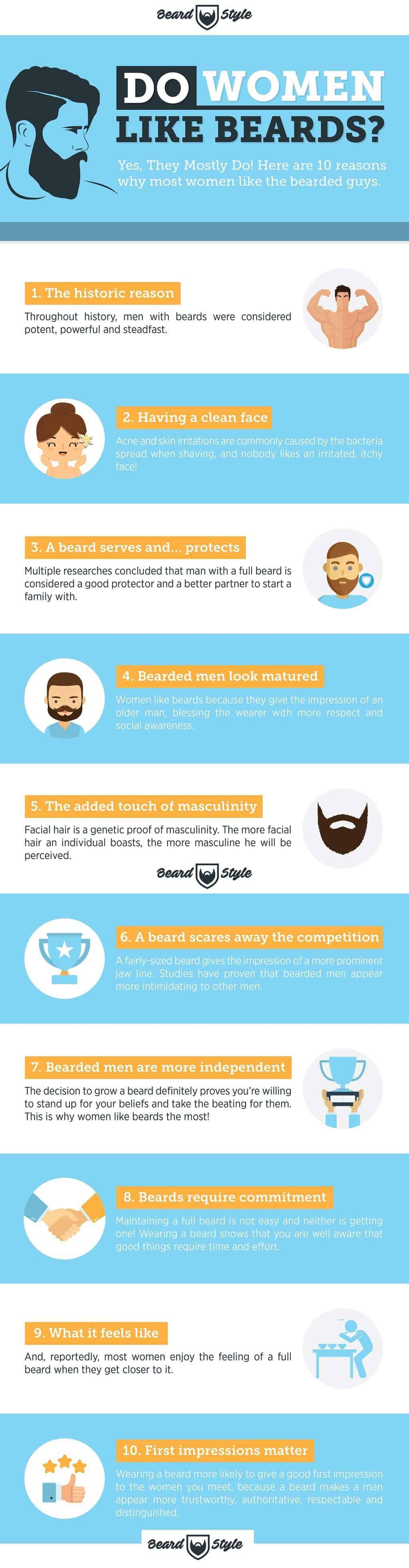 Do-women-like-beard-infographic-min 10 Reasons Why Women Like Beards [With Infographic]