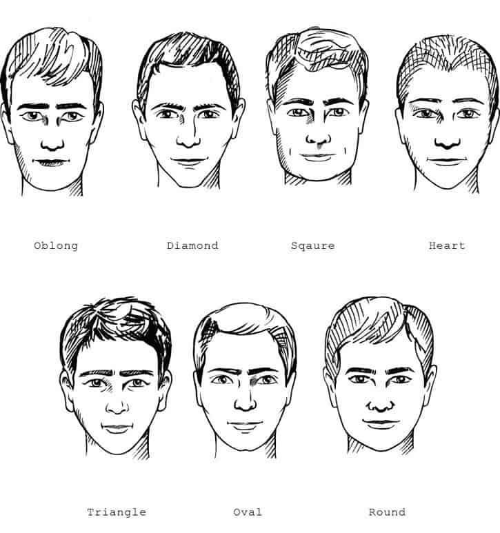 face-shape-chart 70 Trendiest Beard Styles for Black Men