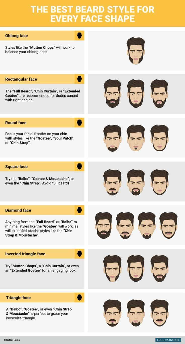 suitable-face-shape-for-every-face-shape 70 Sexy Long Beard Styles for Men