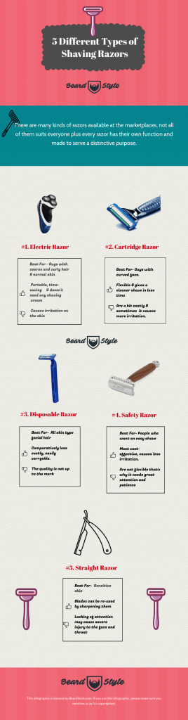types-of-shaving-razors-268x1024 5 Different Types of Razors: Which One Is Suitable for You?