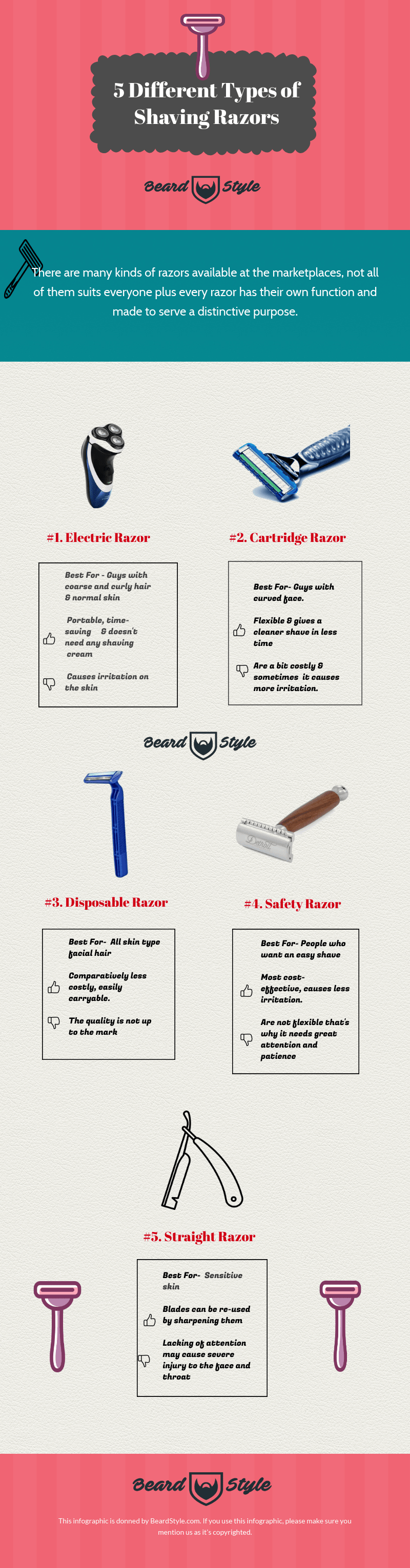 5 Different Types of Razors: Which One Is Suitable for You?