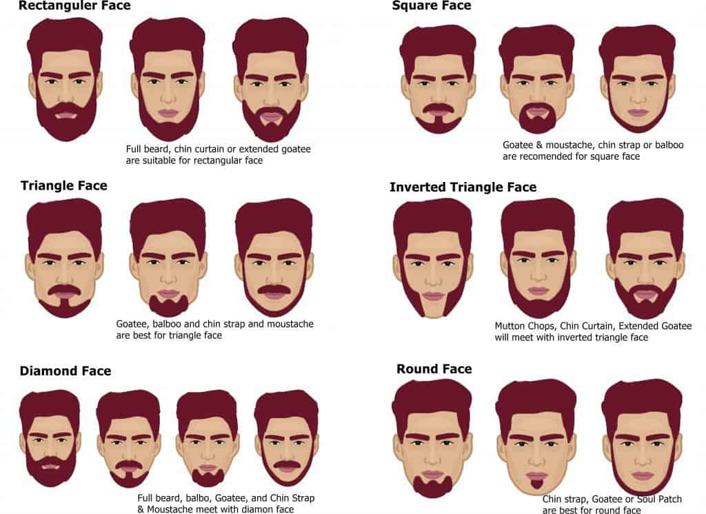 names of different facial hair styles 20 different types of beards worth giving a 2019 8054 | How to shave different beard styles 2 1024x746